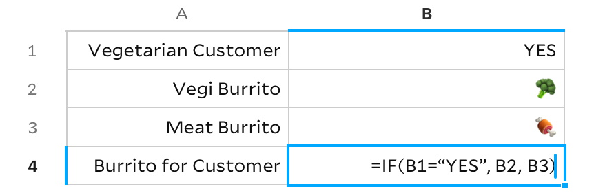 "a new spreadsheet. vegetarian customer is set to YES, vegi burrito is an emoji of a broccoli, meat burrito is an emoji of a meat, and burrito for customer is ""=IF(B1=YES, B2, B3)"""
