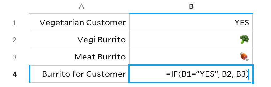 a new spreadsheet. vegetarian customer is set to YES, vegi burrito is an emoji of a broccoli, meat burrito is an emoji of a meat, and burrito for customer is